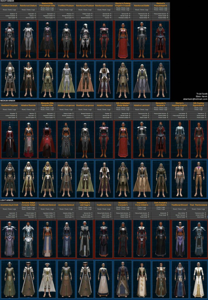SWTOR Complete Custom Synthweaving overview