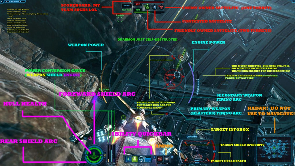 SWTOR Galactic Starfighter New Player Guide