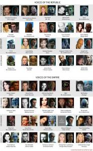 SWTOR Voice Actors