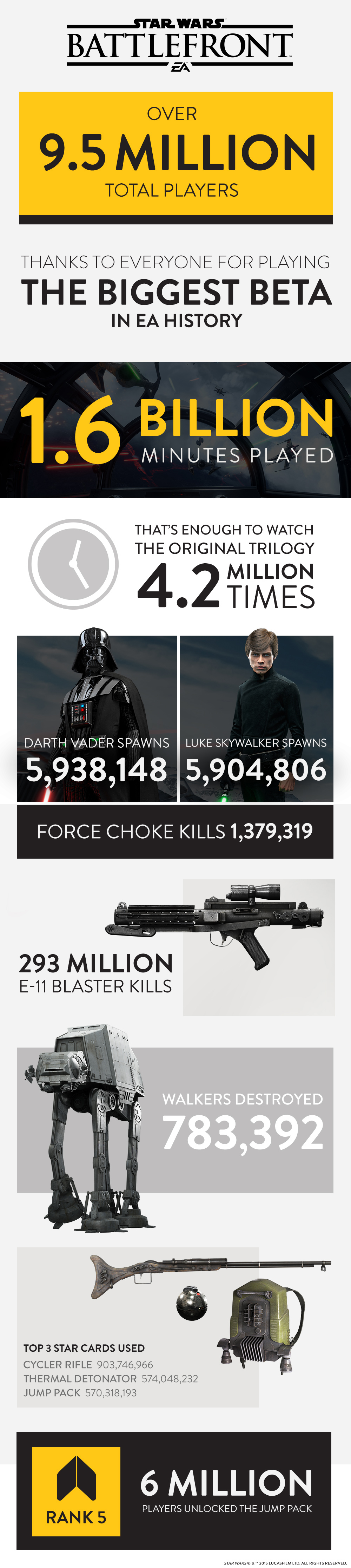 star wars battlefront info graphic