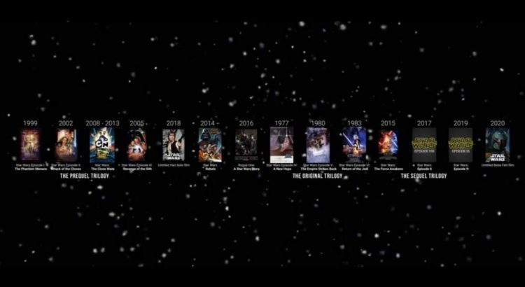Star Wars: Disney's Original Release Plan