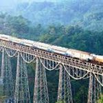 The Most Interesting Railway Lines in the World